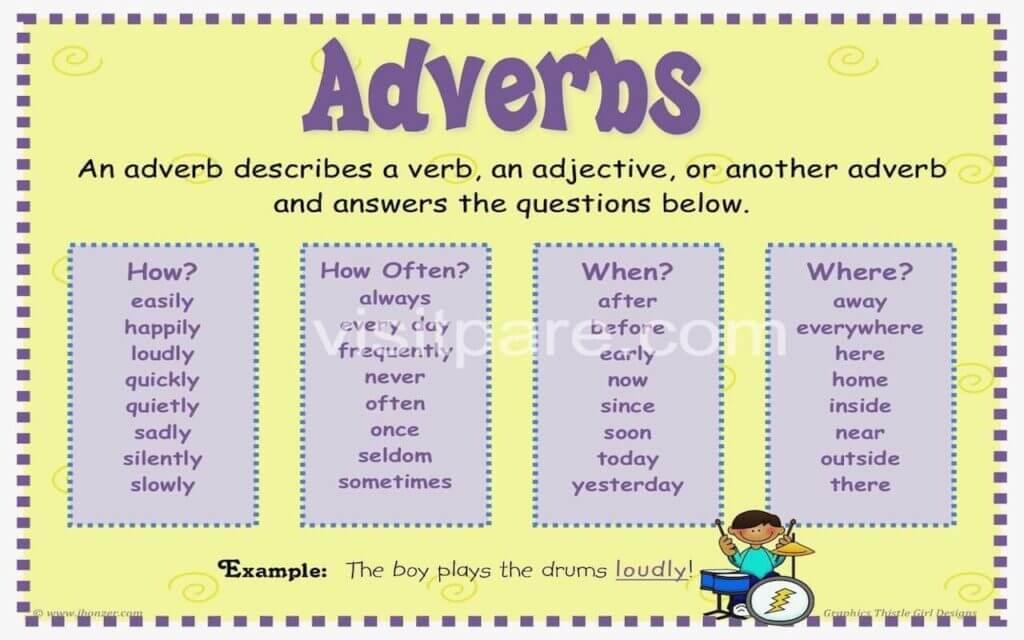 Apa Itu Adverb?
