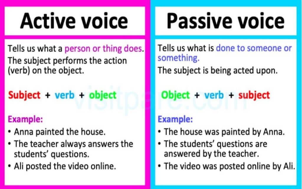 Perbedaan Kalimat Aktif dan Kalimat Pasif