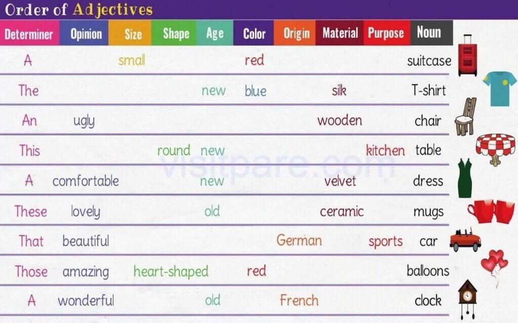 Manfaat Mempelajari Kata Sifat Bahasa Inggris