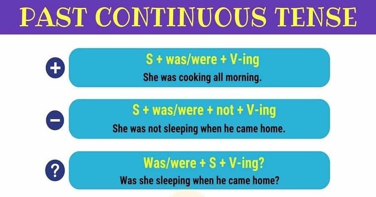 14. Pengertian, Rumus dan Fungsi Past Continuous Tense