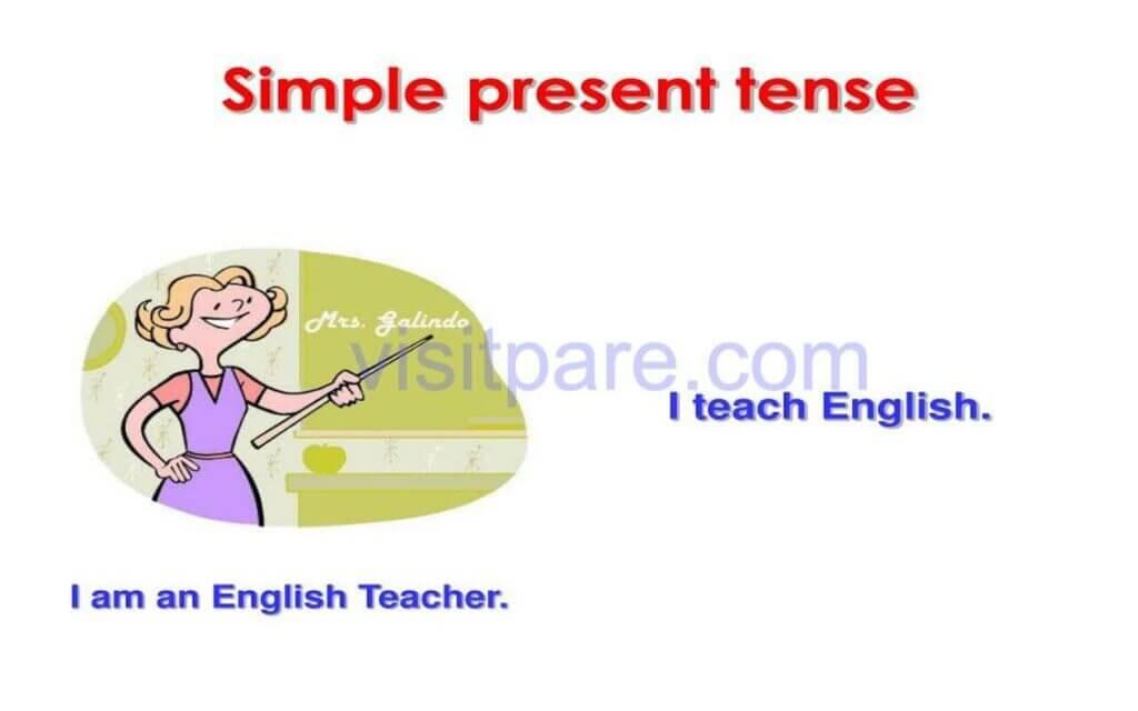 Ciri Khusus Simple Present Tense