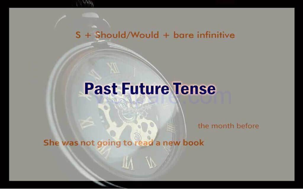 Kalimat Keterangan Waktu Past Future Tense