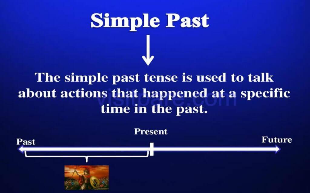 Time Signal atau Keterangan Waktu